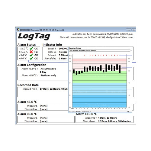 Программное обеспечение ЛогТэг Анализатор (LogTag Analyzer)