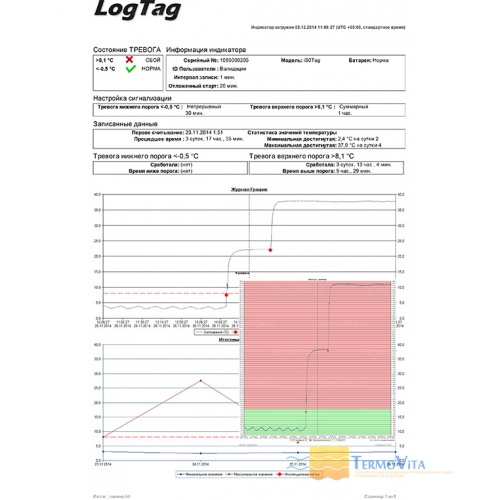 Термоиндикатор регистрирующий ЛогТэг ТИКС (LogTag TICS), с поверкой